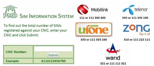 SIMS CNIC Pakistan | Check Your Number of SIMS Registered Against